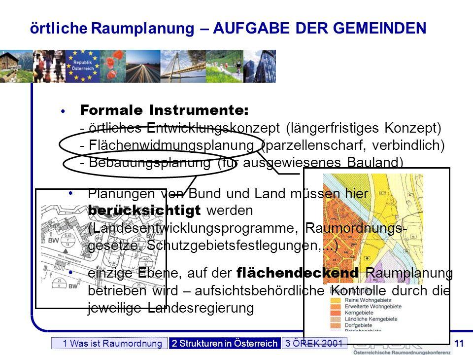 12 keine allgemein gültige Definition – im österreichischen administrativen System zwischen der Gemeinde und dem Land, Abgrenzung nach verschiedenen Gesichtspunkten, z.B.