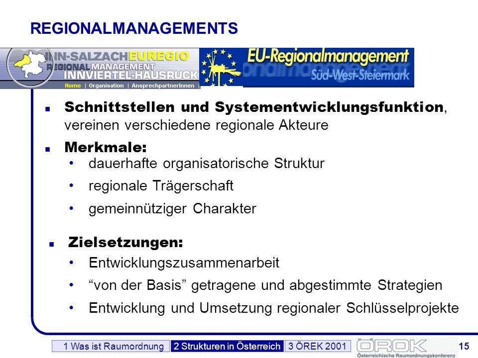 16 ÖREK 2001 = Rahmenplanung und Orientierungsrahmen mit Leitbildfunktion...