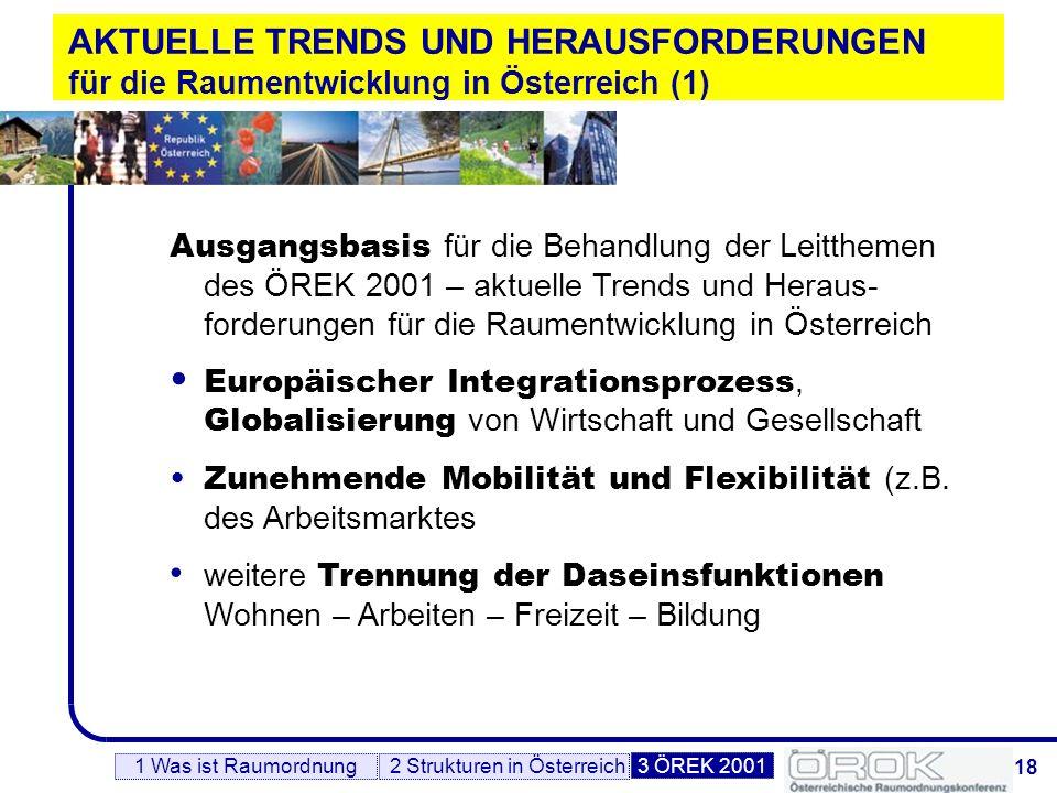 19 AKTUELLE TRENDS UND HERAUSFORDERUNGEN für die Raumentwicklung in Österreich (2) hoher Ressourcenverbrauch, Beeinträchtigung der Lebensräume Entwicklung zur Informationsgesellschaft steigende Zahl von Akteuren in Raumordnung und Regionalentwicklung Integration von EU-Regionalpolitik und räumlicher Entwicklungsplanung 1 Was ist Raumordnung2 Strukturen in Österreich3 ÖREK 2001 ausgehend von diesen Entwicklungen wurden für jedes der sechs Leitthemen Empfehlungen zur Umsetzung erarbeitet: