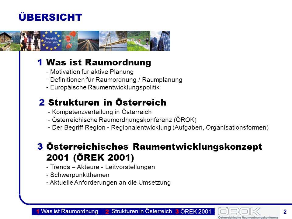 3 n Räumlichkeit - Raum betrifft uns alle n Raumkonflikte - Raum ist knappe Ressource (Nutzungskonflikte, wachsende Ansprüche) n Entwicklungssteuerung - Alles passiert im Raum: Einfluss auf Lebens- und Standortqualität MOTIVATION für aktive Planung und Regionalentwicklung (1) aktive Planung und Regionalentwicklung notwendig 2 Strukturen in Österreich3 ÖREK 20011 Was ist Raumordnung LandwirtschaftSiedlung Tourismus Verschiedenste Nutzungsinteressen....