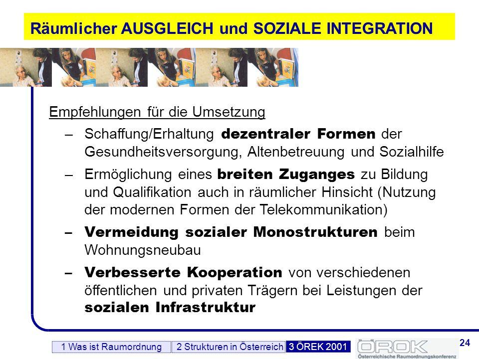 25 MOBILITÄT und VERKEHR – Chancen, Maß und Übermaß 1 Was ist Raumordnung2 Strukturen in Österreich3 ÖREK 2001 Empfehlungen für die Umsetzung –Konfiguration des hochrangigen Verkehrsnetzes zur Sicherung der Standortqualifikationen – ggf.