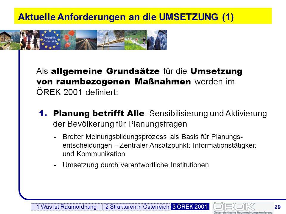 30 Aktuelle Anforderungen an die UMSETZUNG (2) 3.Aktivierung von Synergieeffekten durch Kooperation - Vermehrte Kooperation erforderlich: zwischen Gebietskörperschaften (horizontal, vertikal, sektorübergreifend) - Prinzip der Partnerschaft: Einbeziehung eines weiteren Kreises von Akteuren - Nutzung von Public-Private-Partnerships 1 Was ist Raumordnung2 Strukturen in Österreich3 ÖREK 2001 2.