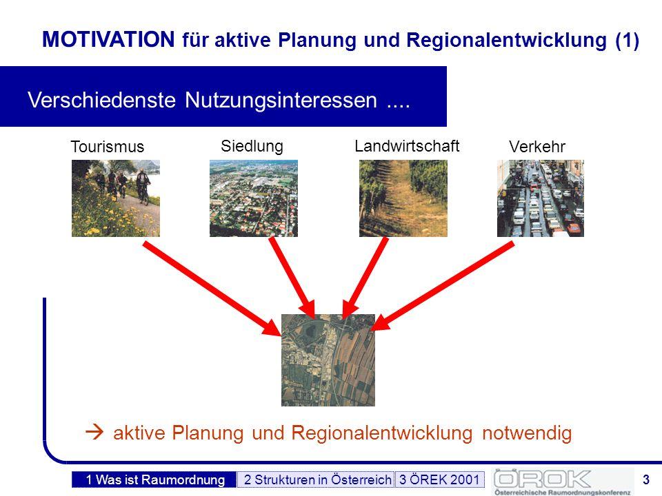 4 MOTIVATION für aktive Planung und Regionalentwicklung (2) Bewusstseinsbildung, Sensibilisierung und Aktivierung der Bevölkerung und Akteure für Planungsfragen sind von wesentlicher Bedeutung Nachhaltige Nutzung des Bodens Beitrag zur Standort- und Wirtschafts- entwicklung Regionen nehmen durch Nutzung des endogenen Potenzials eine wichtige Rolle ein Regionalentwicklungsinitiativen spielen dabei eine bedeutende Rolle 2 Strukturen in Österreich3 ÖREK 20011 Was ist Raumordnung