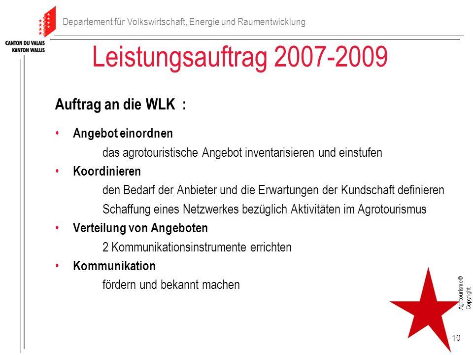 10 Leistungsauftrag 2007-2009 Auftrag an die WLK : Angebot einordnen das agrotouristische Angebot inventarisieren und einstufen Koordinieren den Bedar