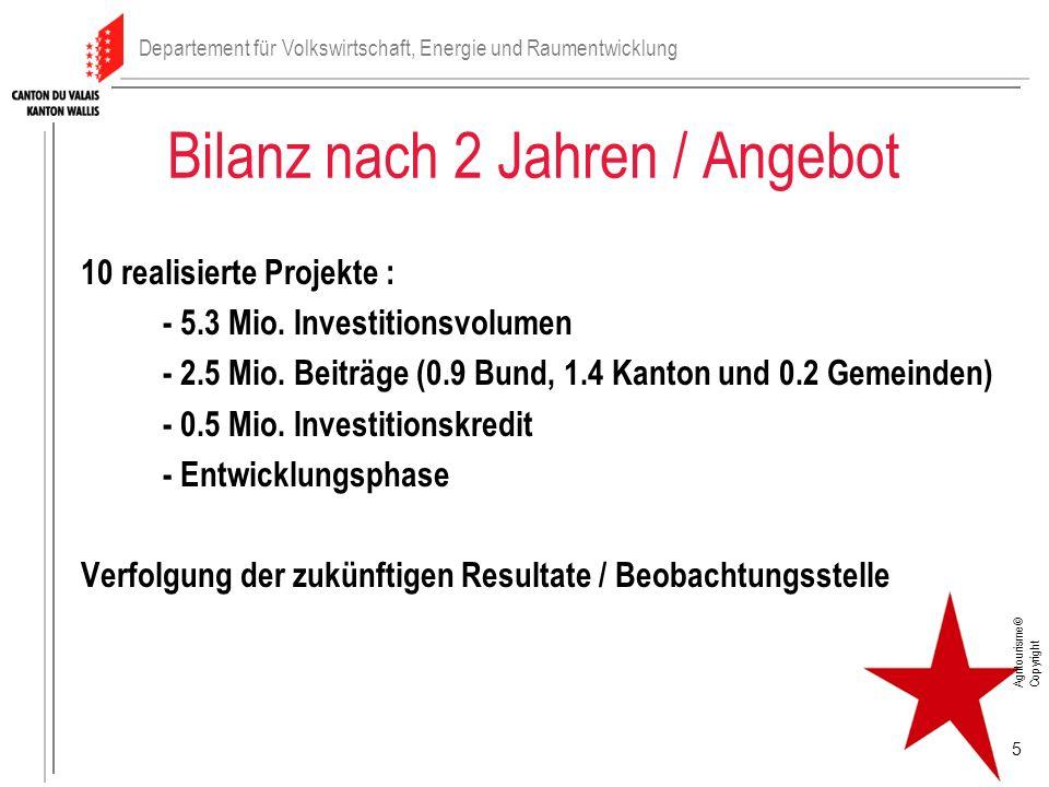 Bilanz nach 2 Jahren / Angebot 10 realisierte Projekte : - 5.3 Mio. Investitionsvolumen - 2.5 Mio. Beiträge (0.9 Bund, 1.4 Kanton und 0.2 Gemeinden) -