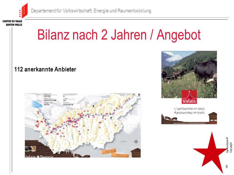 Bilanz nach 2 Jahren / Angebot 112 anerkannte Anbieter 6 Departement für Volkswirtschaft, Energie und Raumentwicklung Agritourisme© Copyright