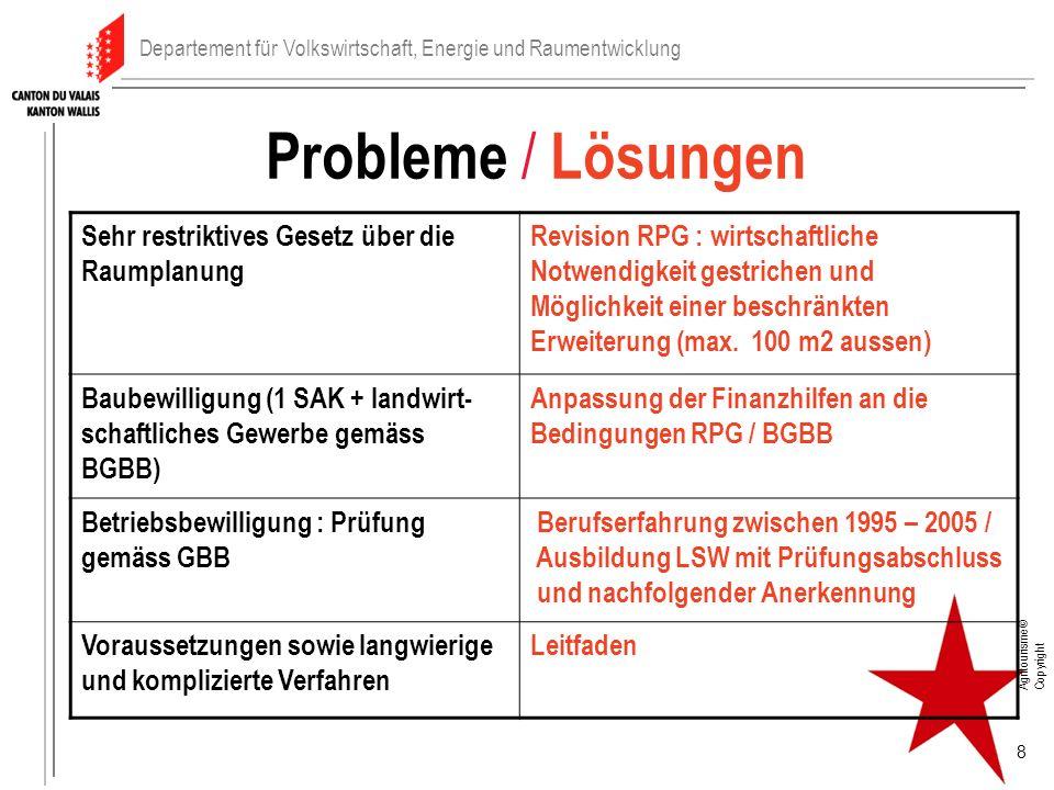 Probleme / Lösungen Sehr restriktives Gesetz über die Raumplanung Revision RPG : wirtschaftliche Notwendigkeit gestrichen und Möglichkeit einer beschr