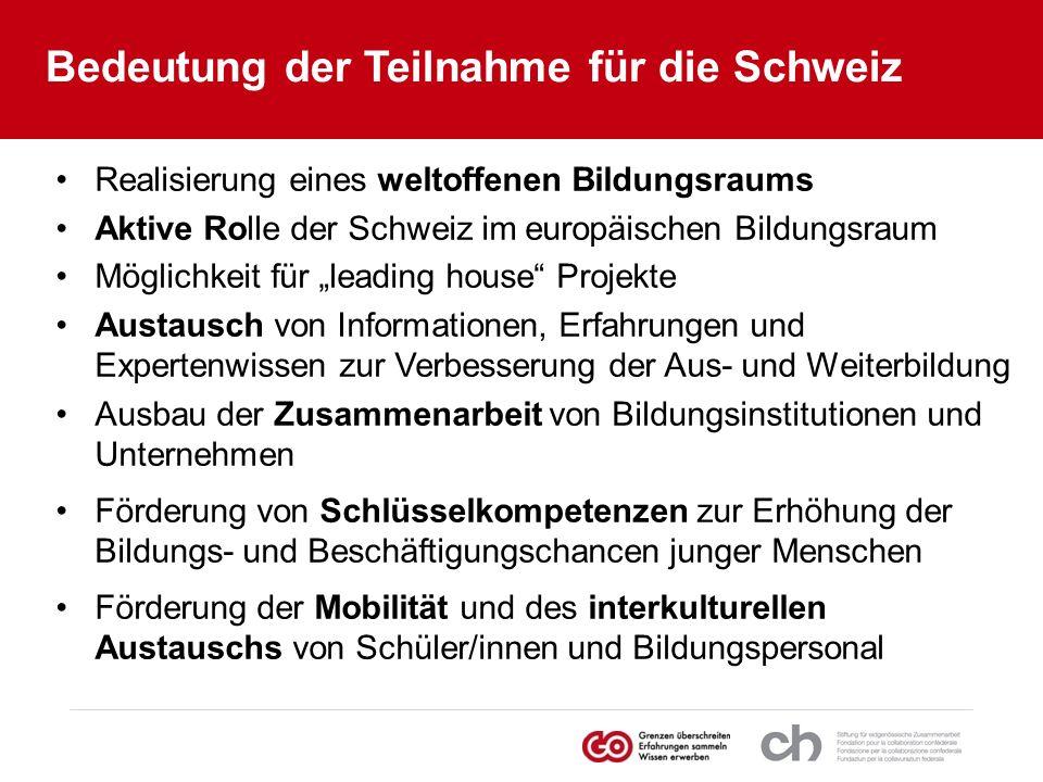 Bedeutung der Teilnahme für die Schweiz Realisierung eines weltoffenen Bildungsraums Aktive Rolle der Schweiz im europäischen Bildungsraum Möglichkeit