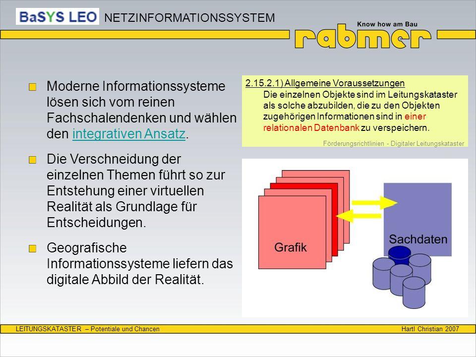 Hartl Christian 2007LEITUNGSKATASTER – Potentiale und Chancen Moderne Informationssysteme lösen sich vom reinen Fachschalendenken und wählen den integ