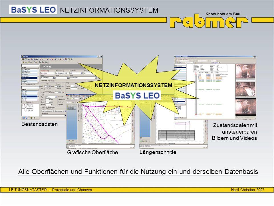 Hartl Christian 2007LEITUNGSKATASTER – Potentiale und Chancen Bestandsdaten Grafische Oberfläche Längenschnitte Alle Oberflächen und Funktionen für di