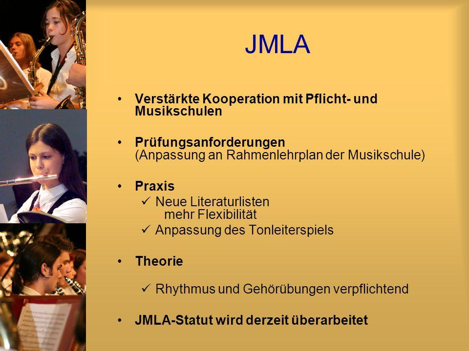 JMLA Verstärkte Kooperation mit Pflicht- und Musikschulen Prüfungsanforderungen (Anpassung an Rahmenlehrplan der Musikschule) Praxis Neue Literaturlisten mehr Flexibilität Anpassung des Tonleiterspiels Theorie Rhythmus und Gehörübungen verpflichtend JMLA-Statut wird derzeit überarbeitet
