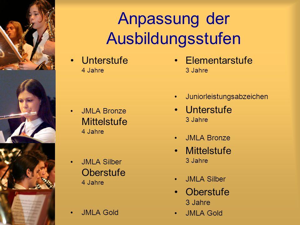 Anpassung der Ausbildungsstufen Unterstufe 4 Jahre JMLA Bronze Mittelstufe 4 Jahre JMLA Silber Oberstufe 4 Jahre JMLA Gold Elementarstufe 3 Jahre Juni