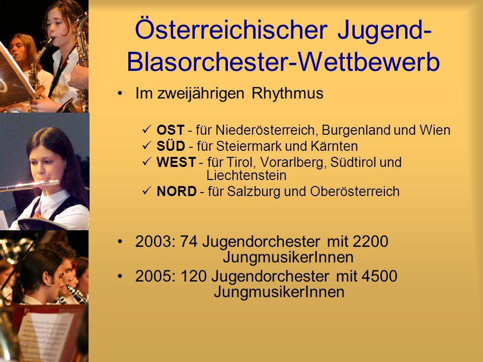 Österreichischer Jugend- Blasorchester-Wettbewerb Im zweijährigen Rhythmus OST - für Niederösterreich, Burgenland und Wien SÜD - für Steiermark und Kä