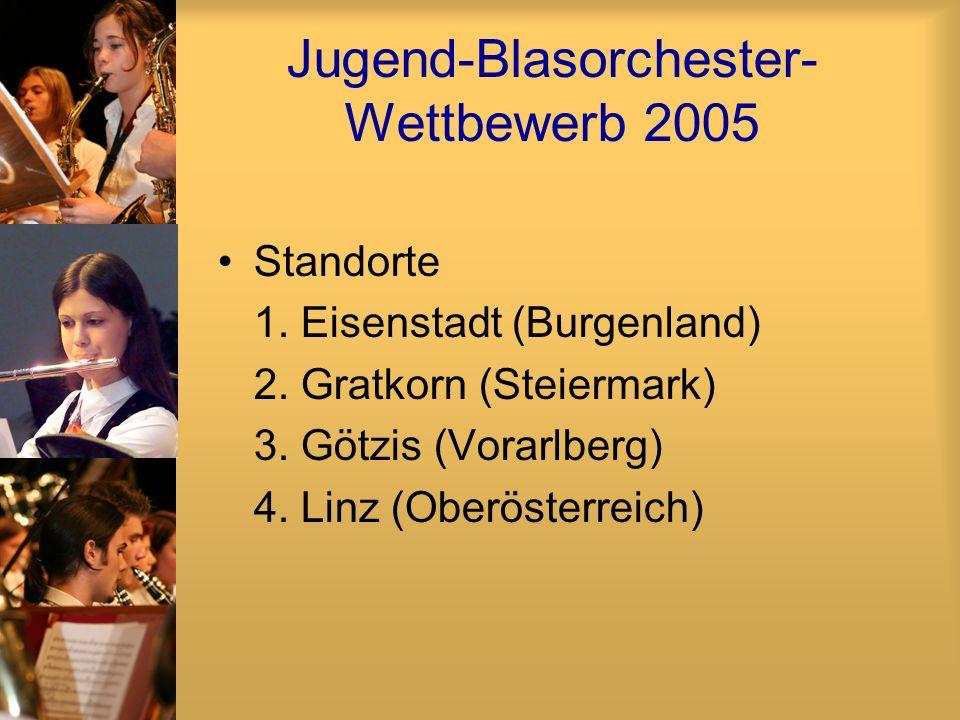 Jugend-Blasorchester- Wettbewerb 2005 Standorte 1. Eisenstadt (Burgenland) 2. Gratkorn (Steiermark) 3. Götzis (Vorarlberg) 4. Linz (Oberösterreich)