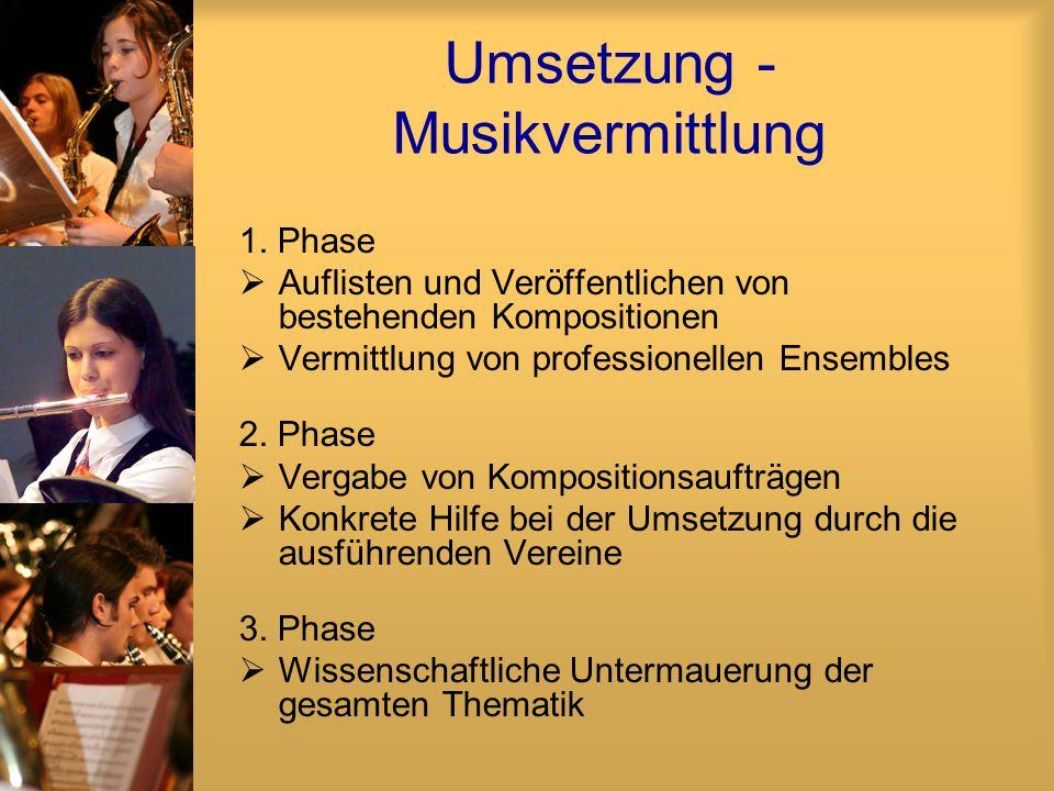 Umsetzung - Musikvermittlung 1. Phase Auflisten und Veröffentlichen von bestehenden Kompositionen Vermittlung von professionellen Ensembles 2. Phase V
