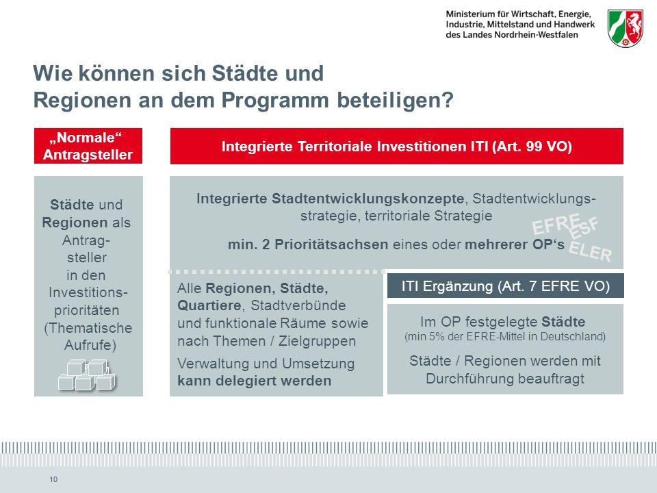 www.ziel2.nrw.de // www.wirtschaft.nrw.de 10 Wie können sich Städte und Regionen an dem Programm beteiligen.