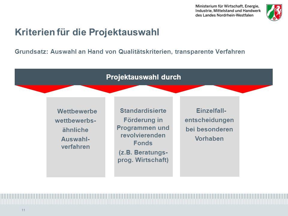 www.ziel2.nrw.de // www.wirtschaft.nrw.de 11 Grundsatz: Auswahl an Hand von Qualitätskriterien, transparente Verfahren Projektauswahl durch Kriterien für die Projektauswahl Wettbewerbe wettbewerbs- ähnliche Auswahl- verfahren Standardisierte Förderung in Programmen und revolvierenden Fonds (z.B.