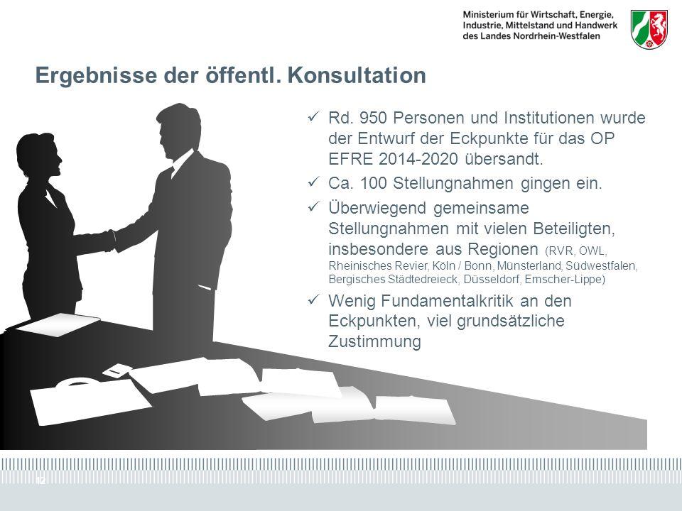 www.ziel2.nrw.de // www.wirtschaft.nrw.de 12 Ergebnisse der öffentl.