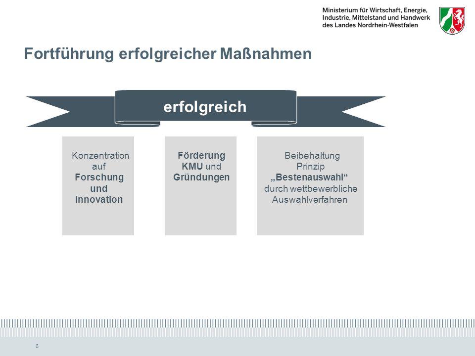 www.ziel2.nrw.de // www.wirtschaft.nrw.de 6 Fortführung erfolgreicher Maßnahmen Konzentration auf Forschung und Innovation Förderung KMU und Gründungen Beibehaltung Prinzip Bestenauswahl durch wettbewerbliche Auswahlverfahren erfolgreich