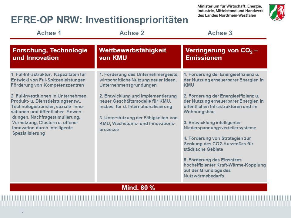 www.ziel2.nrw.de // www.wirtschaft.nrw.de 77 EFRE-OP NRW: Investitionsprioritäten Forschung, Technologie und Innovation Wettbewerbsfähigkeit von KMU Verringerung von CO 2 – Emissionen 1.