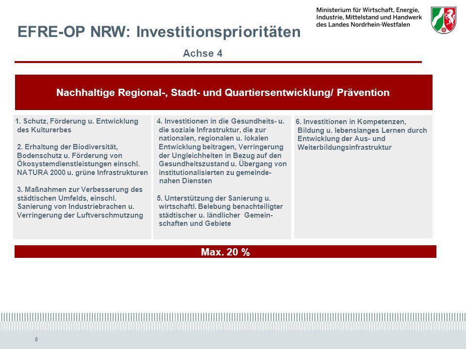 www.ziel2.nrw.de // www.wirtschaft.nrw.de 88 Nachhaltige Regional-, Stadt- und Quartiersentwicklung/ Prävention 40%20 % 6% 2% 1.