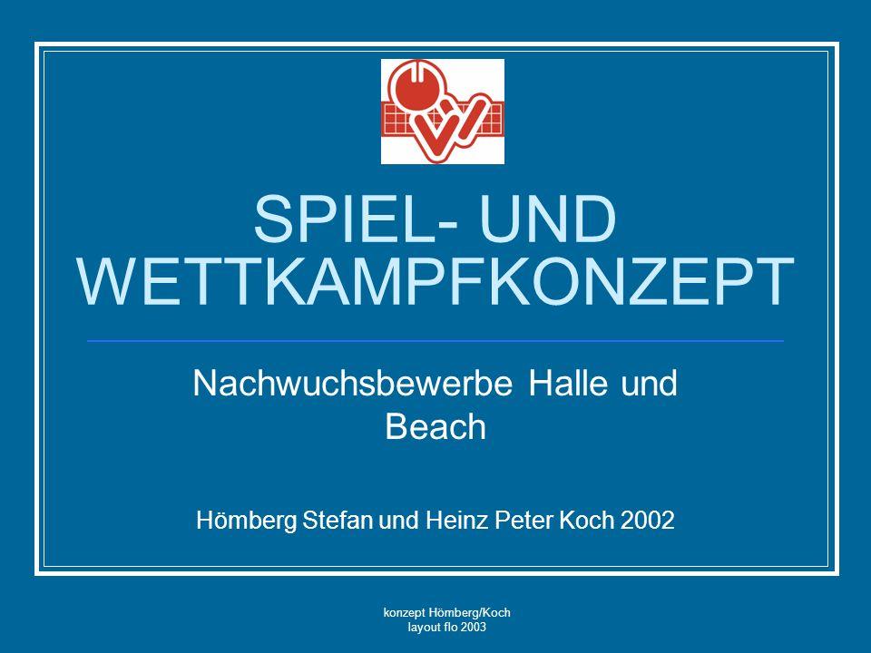 konzept Hömberg/Koch layout flo 2003 SPIEL- UND WETTKAMPFKONZEPT Nachwuchsbewerbe Halle und Beach Hömberg Stefan und Heinz Peter Koch 2002
