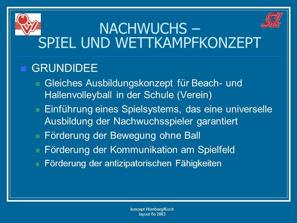 konzept Hömberg/Koch layout flo 2003 NACHWUCHS – SPIEL UND WETTKAMPFKONZEPT GRUNDIDEE Gleiches Ausbildungskonzept für Beach- und Hallenvolleyball in d