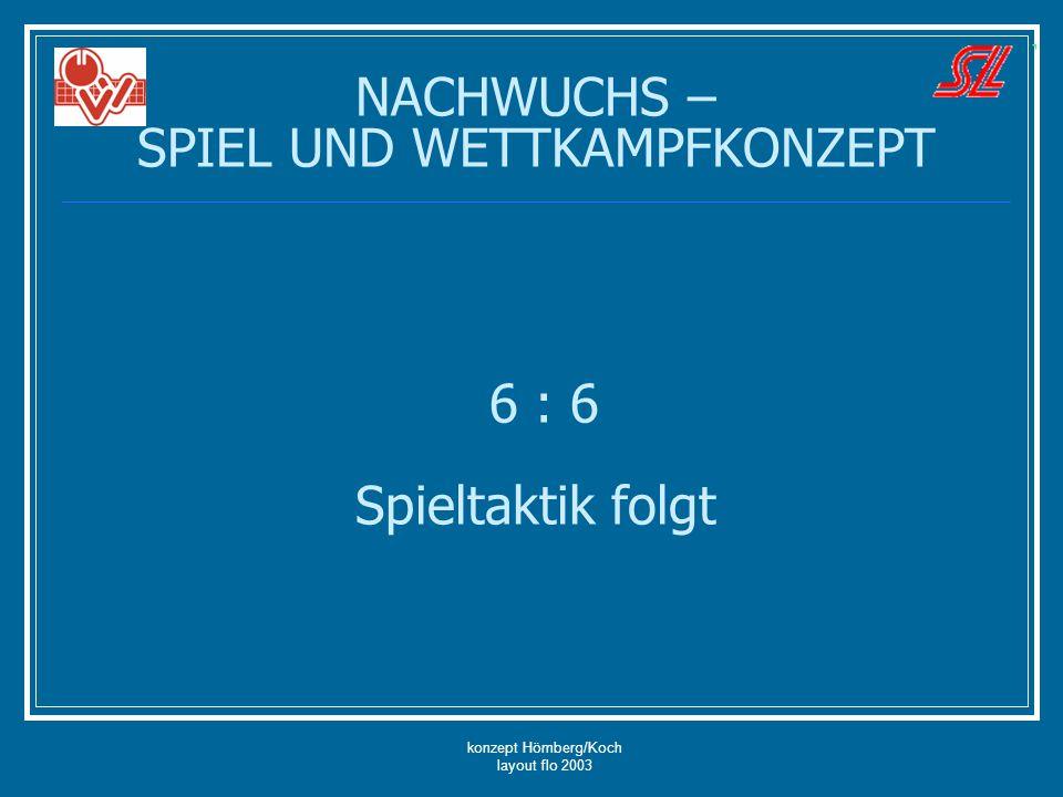 konzept Hömberg/Koch layout flo 2003 NACHWUCHS – SPIEL UND WETTKAMPFKONZEPT 6 : 6 Spieltaktik folgt