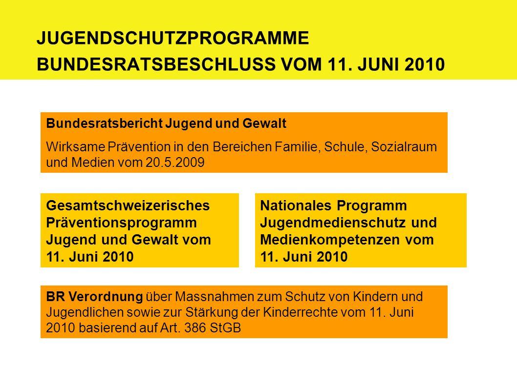 JUGENDSCHUTZPROGRAMME BUNDESRATSBESCHLUSS VOM 11. JUNI 2010 Gesamtschweizerisches Präventionsprogramm Jugend und Gewalt vom 11. Juni 2010 Bundesratsbe