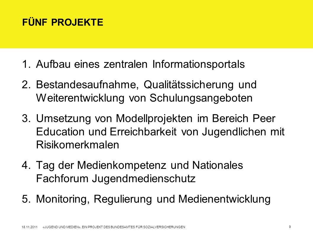 18.11.2011 9 FÜNF PROJEKTE 1.Aufbau eines zentralen Informationsportals 2.Bestandesaufnahme, Qualitätssicherung und Weiterentwicklung von Schulungsang