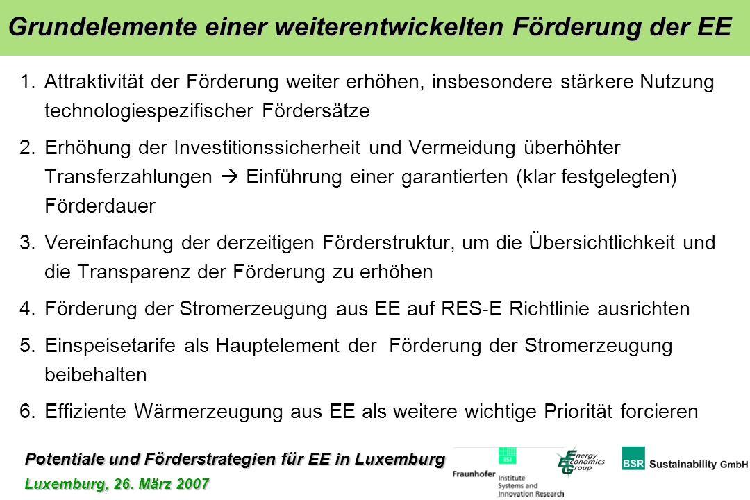 Potentiale und Förderstrategien für EE in Luxemburg Luxemburg, 26. März 2007 1.Attraktivität der Förderung weiter erhöhen, insbesondere stärkere Nutzu