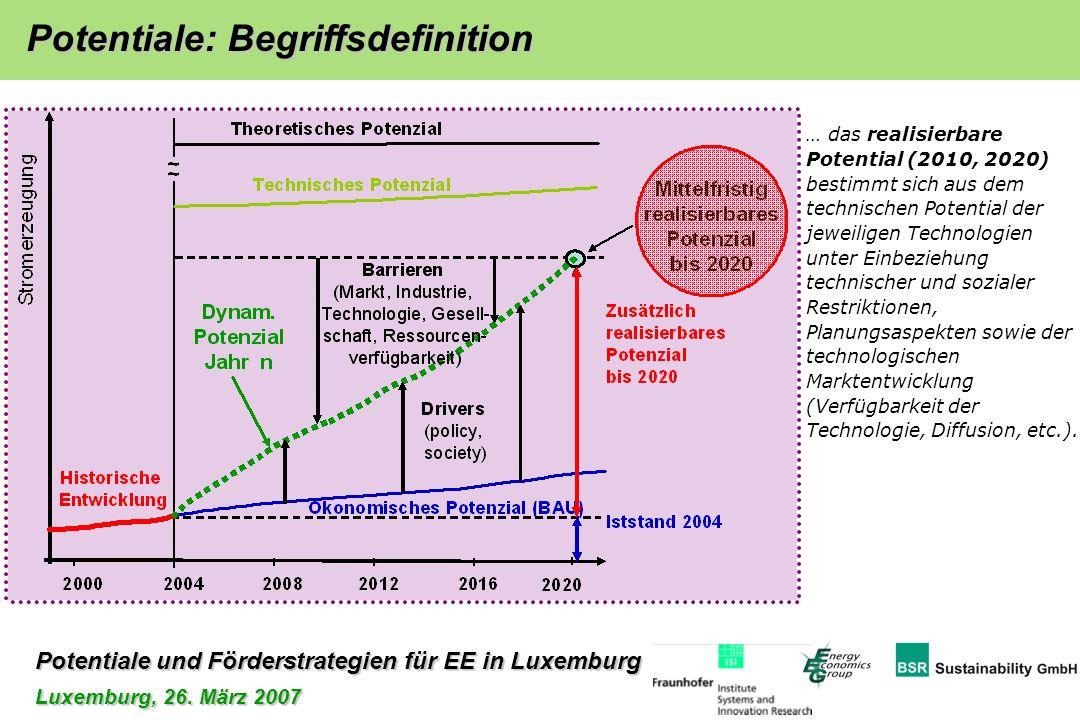 Potentiale und Förderstrategien für EE in Luxemburg Luxemburg, 26. März 2007 Potentiale: Begriffsdefinition … das realisierbare Potential (2010, 2020)