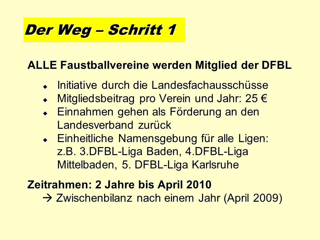 ALLE Faustballvereine werden Mitglied der DFBL Initiative durch die Landesfachausschüsse Initiative durch die Landesfachausschüsse Mitgliedsbeitrag pr