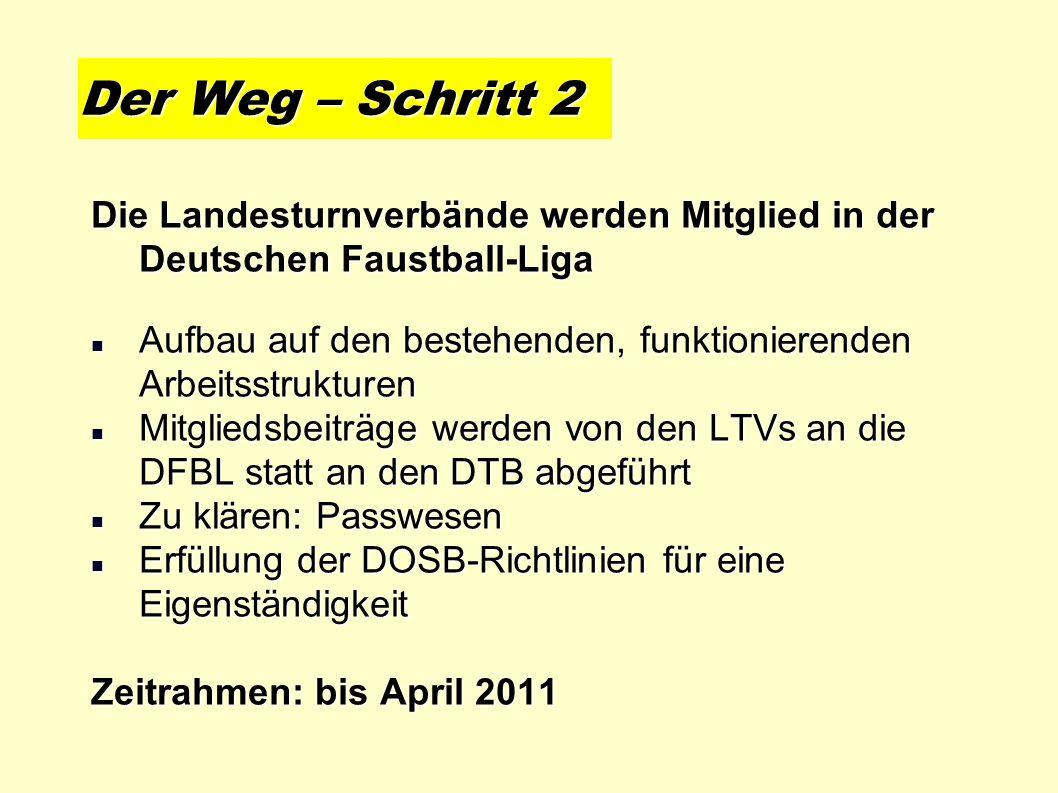 Die Landesturnverbände werden Mitglied in der Deutschen Faustball-Liga Aufbau auf den bestehenden, funktionierenden Arbeitsstrukturen Aufbau auf den b