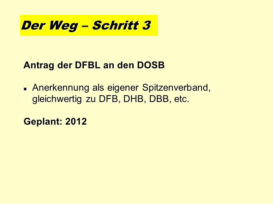 Antrag der DFBL an den DOSB Anerkennung als eigener Spitzenverband, gleichwertig zu DFB, DHB, DBB, etc. Anerkennung als eigener Spitzenverband, gleich