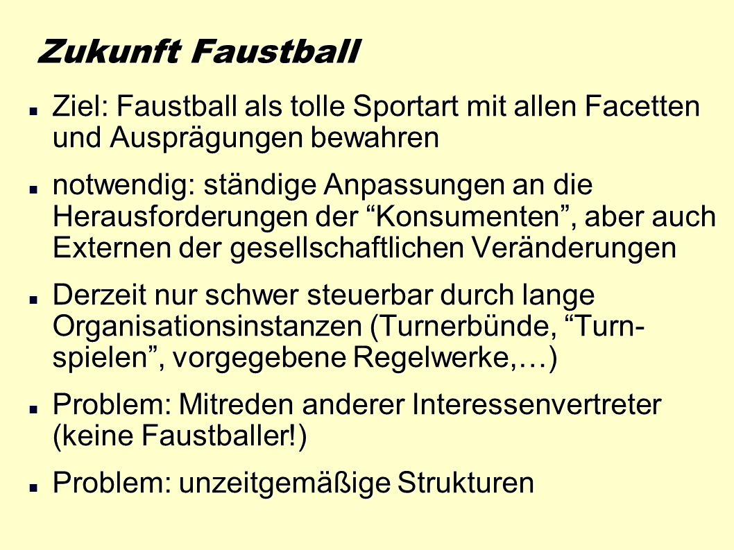 Zukunft Faustball Ziel: Faustball als tolle Sportart mit allen Facetten und Ausprägungen bewahren Ziel: Faustball als tolle Sportart mit allen Facette