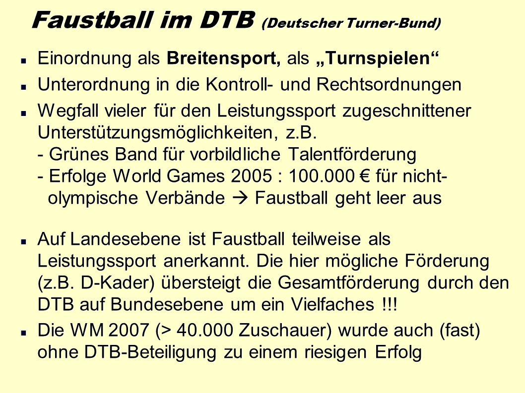 Verein Bezirk/Gau LTV DOSB Modell: eigener Verband DFBL IFA LSB