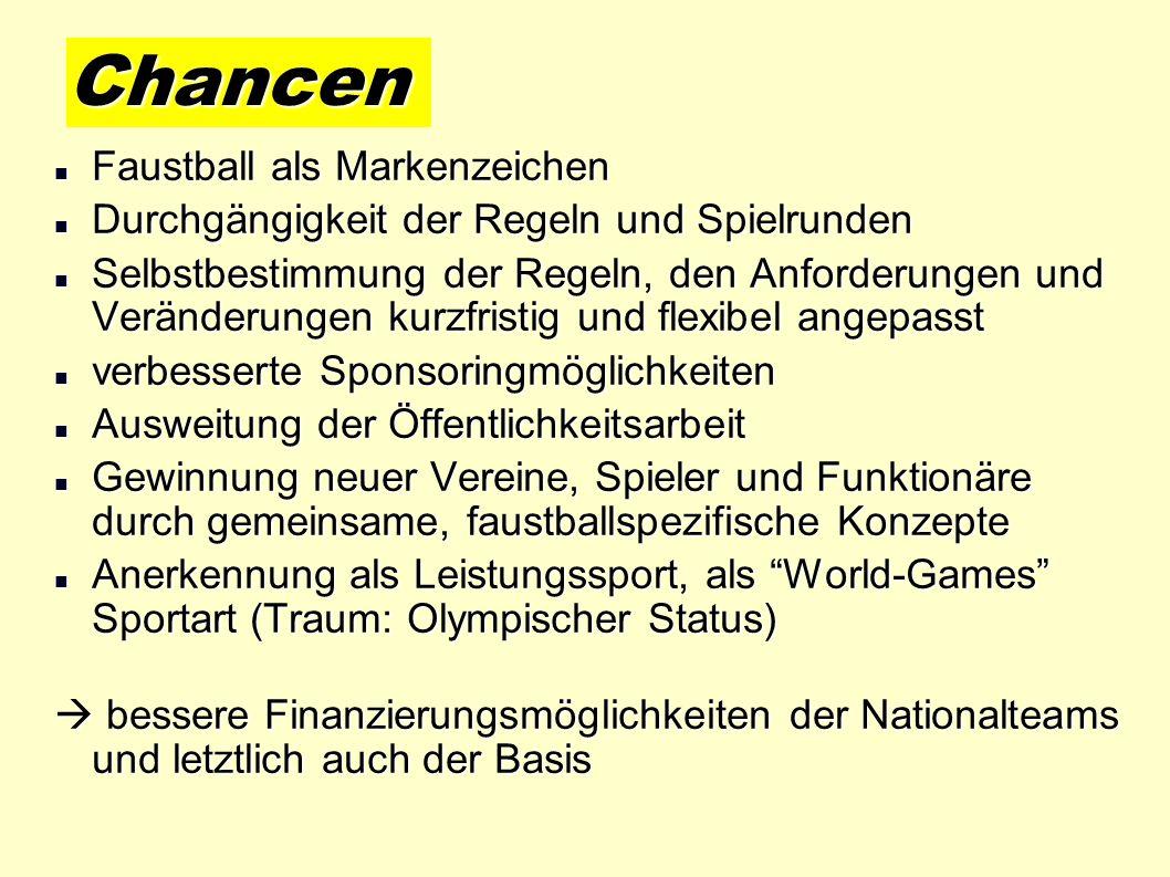 Faustball als Markenzeichen Faustball als Markenzeichen Durchgängigkeit der Regeln und Spielrunden Durchgängigkeit der Regeln und Spielrunden Selbstbe