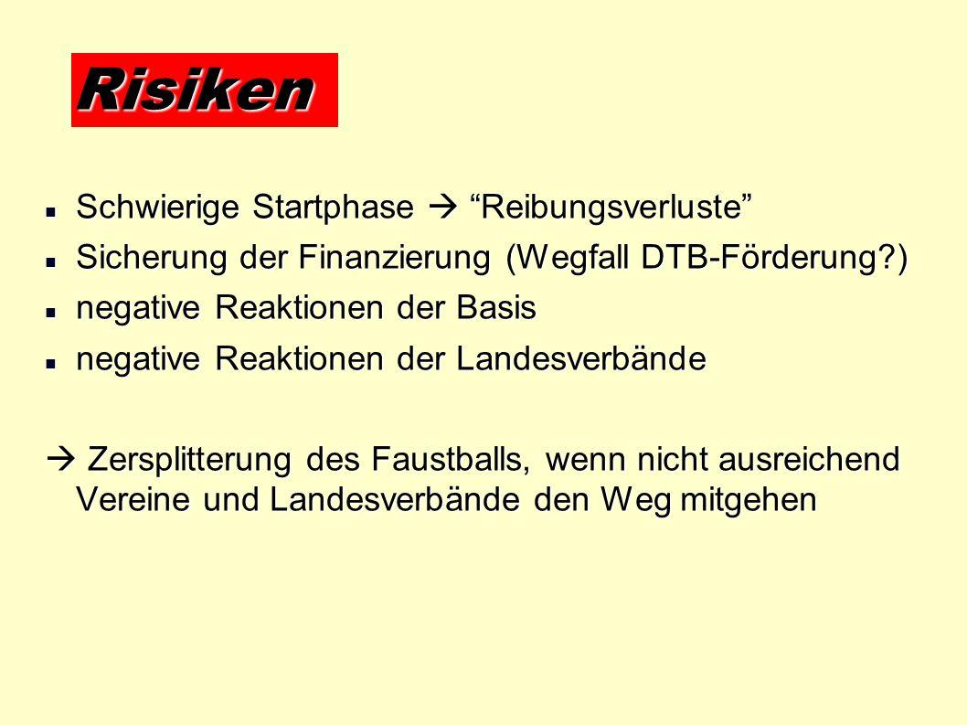 WIR sind Faustball.WIR sind Faustball. Nur WIR gestalten den Faustball der Zukunft.