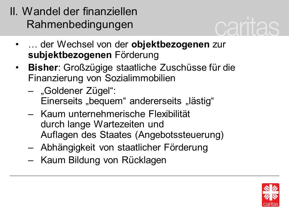 Wandel der finanziellen Rahmenbedingungen Zunehmend: Subjektbezogene Förderung –Gebäude eigenständig finanzieren über den Kapitalmarkt –Investitionskosten müssen über Preise/ Entgelte für die angebotenen Leistungen refinanziert werden.