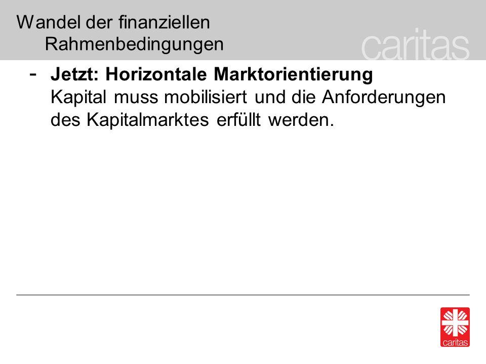 Wandel der finanziellen Rahmenbedingungen - Jetzt: Horizontale Marktorientierung Kapital muss mobilisiert und die Anforderungen des Kapitalmarktes erfüllt werden.