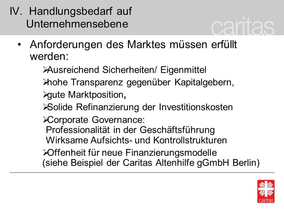 IV. Handlungsbedarf auf Unternehmensebene Anforderungen des Marktes müssen erfüllt werden: Ausreichend Sicherheiten/ Eigenmittel hohe Transparenz gege
