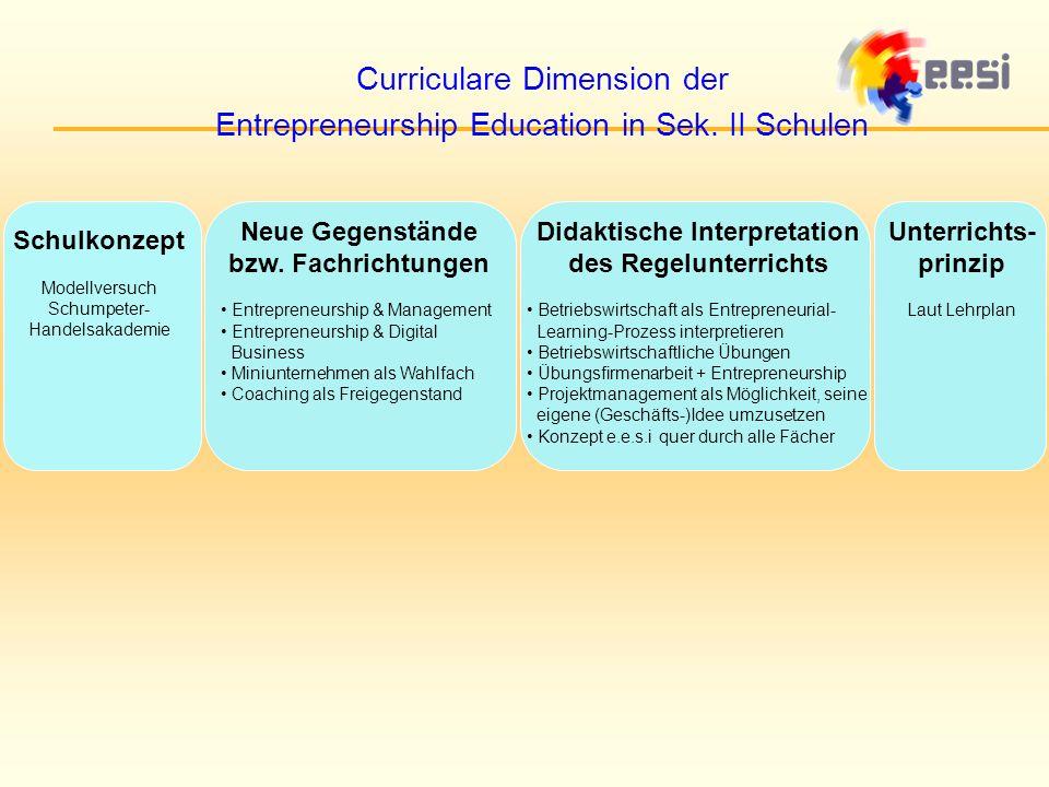 Schulkonzept Modellversuch Schumpeter- Handelsakademie Neue Gegenstände bzw.