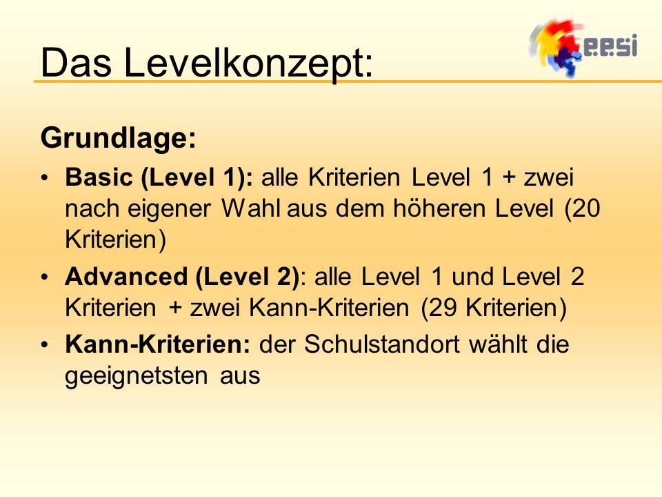 Das Levelkonzept: Grundlage: Basic (Level 1): alle Kriterien Level 1 + zwei nach eigener Wahl aus dem höheren Level (20 Kriterien) Advanced (Level 2): alle Level 1 und Level 2 Kriterien + zwei Kann-Kriterien (29 Kriterien) Kann-Kriterien: der Schulstandort wählt die geeignetsten aus