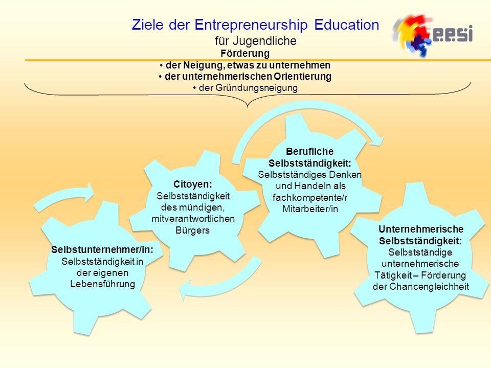 Selbstunternehmer/in: Selbstständigkeit in der eigenen Lebensführung Citoyen: Selbstständigkeit des mündigen, mitverantwortlichen Bürgers Berufliche Selbstständigkeit: Selbstständiges Denken und Handeln als fachkompetente/r Mitarbeiter/in Unternehmerische Selbstständigkeit: Selbstständige unternehmerische Tätigkeit – Förderung der Chancengleichheit Ziele der Entrepreneurship Education für Jugendliche Förderung der Neigung, etwas zu unternehmen der unternehmerischen Orientierung der Gründungsneigung