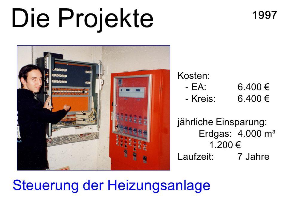 Steuerung der Heizungsanlage 1997 Kosten: - EA: 6.400 - Kreis: 6.400 jährliche Einsparung: Erdgas: 4.000 m³ 1.200 Laufzeit: 7 Jahre Die Projekte