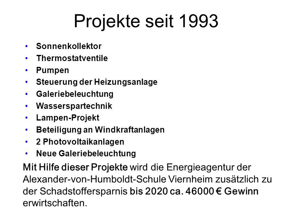 Projekte seit 1993 Sonnenkollektor Thermostatventile Pumpen Steuerung der Heizungsanlage Galeriebeleuchtung Wasserspartechnik Lampen-Projekt Beteiligu