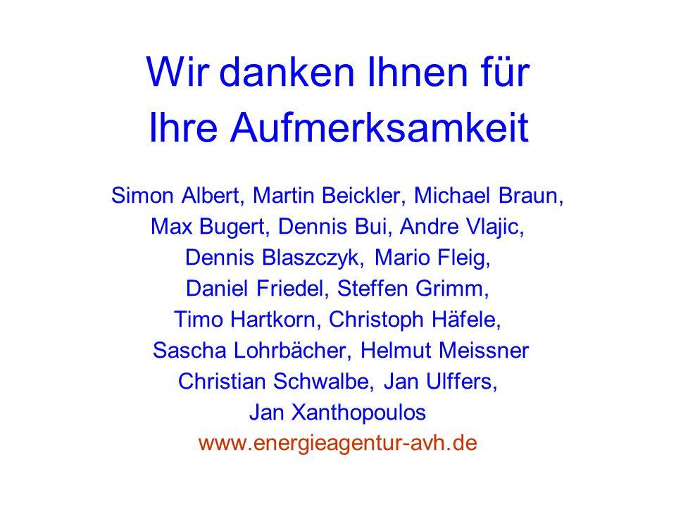 Wir danken Ihnen für Ihre Aufmerksamkeit Simon Albert, Martin Beickler, Michael Braun, Max Bugert, Dennis Bui, Andre Vlajic, Dennis Blaszczyk, Mario F