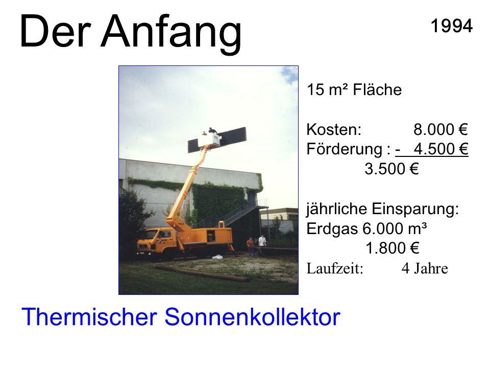 Erste Photovoltaik-Anlage 2001 Fläche: 40 m² Leistung: 4,86 kWp Kosten: 33.500 jährlicher Ertrag: ca.