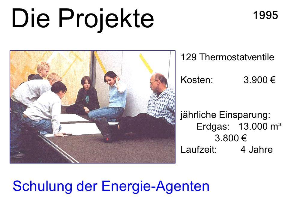 Schulung der Energie-Agenten 1995 129 Thermostatventile Kosten: 3.900 jährliche Einsparung: Erdgas: 13.000 m³ 3.800 Laufzeit: 4 Jahre Die Projekte